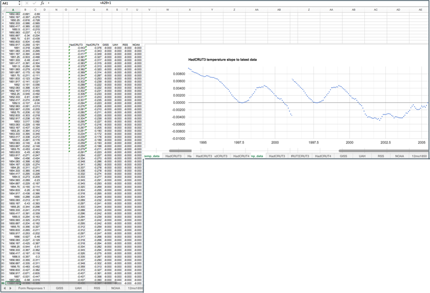 Example of a panoramic capture used to take a picture of a large spreadsheet.