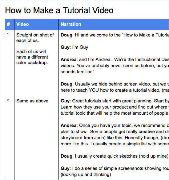 Script from the how to make a tutorial video