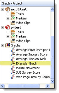 Graph in list