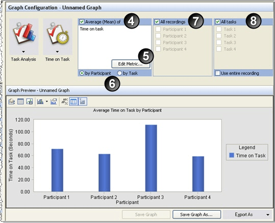 Steps to create a graph, continued