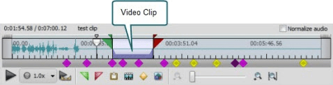 Video clip on timeline