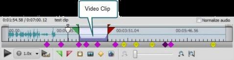 Video clip on timeline