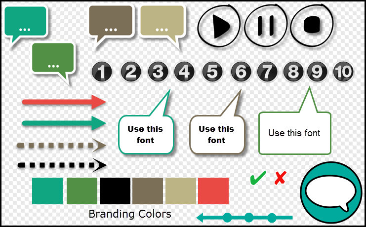 Style guide with callouts, numbers, colors and fonts